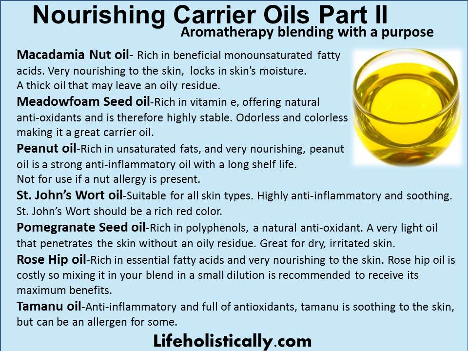 Carrier Oils Part 2