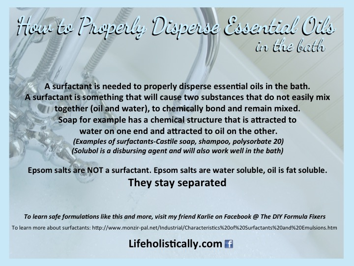 Essential Oils in a Bath
