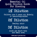 quick-dilution-guide